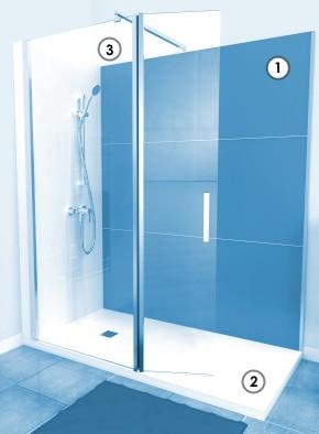 Composants douche à l'italienne